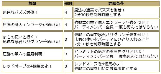 tatsujin160117