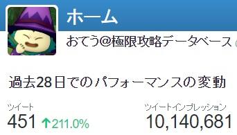 twitter_per